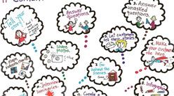 Ideas para generar contenidos en Redes Sociales